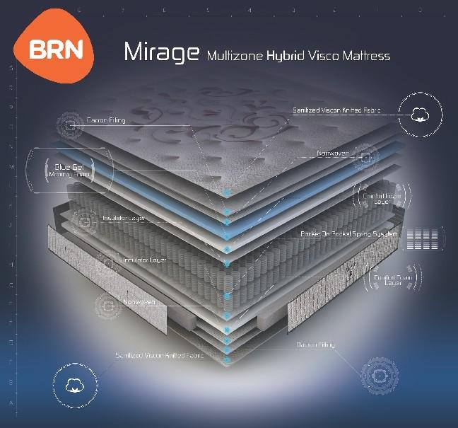 Matrak Mirage BRN