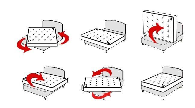 схема Двулицев Матрак double side mattress