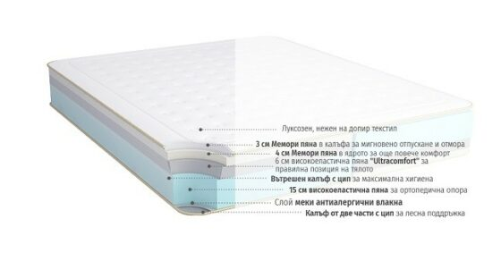 Матрак Galaxy isleep mattress